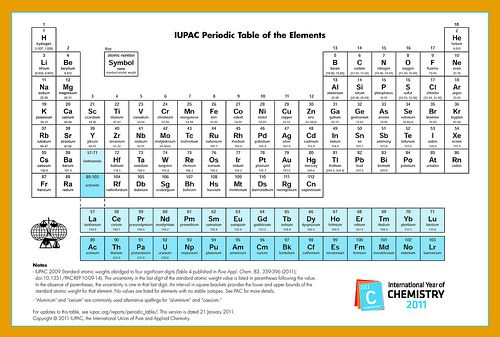 The periodic table of the chemical elements (also known as the - new periodic table no. crossword