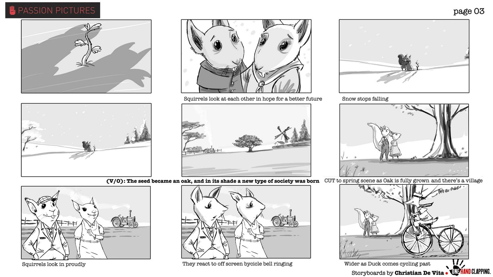 Storyboardista Swedbank Commercial Storyboard  Http
