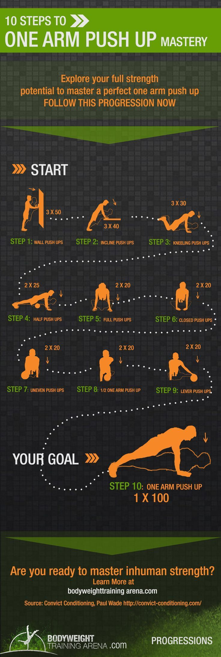 One Arm Push Up Progression – #Arm #Progression #Push #steps