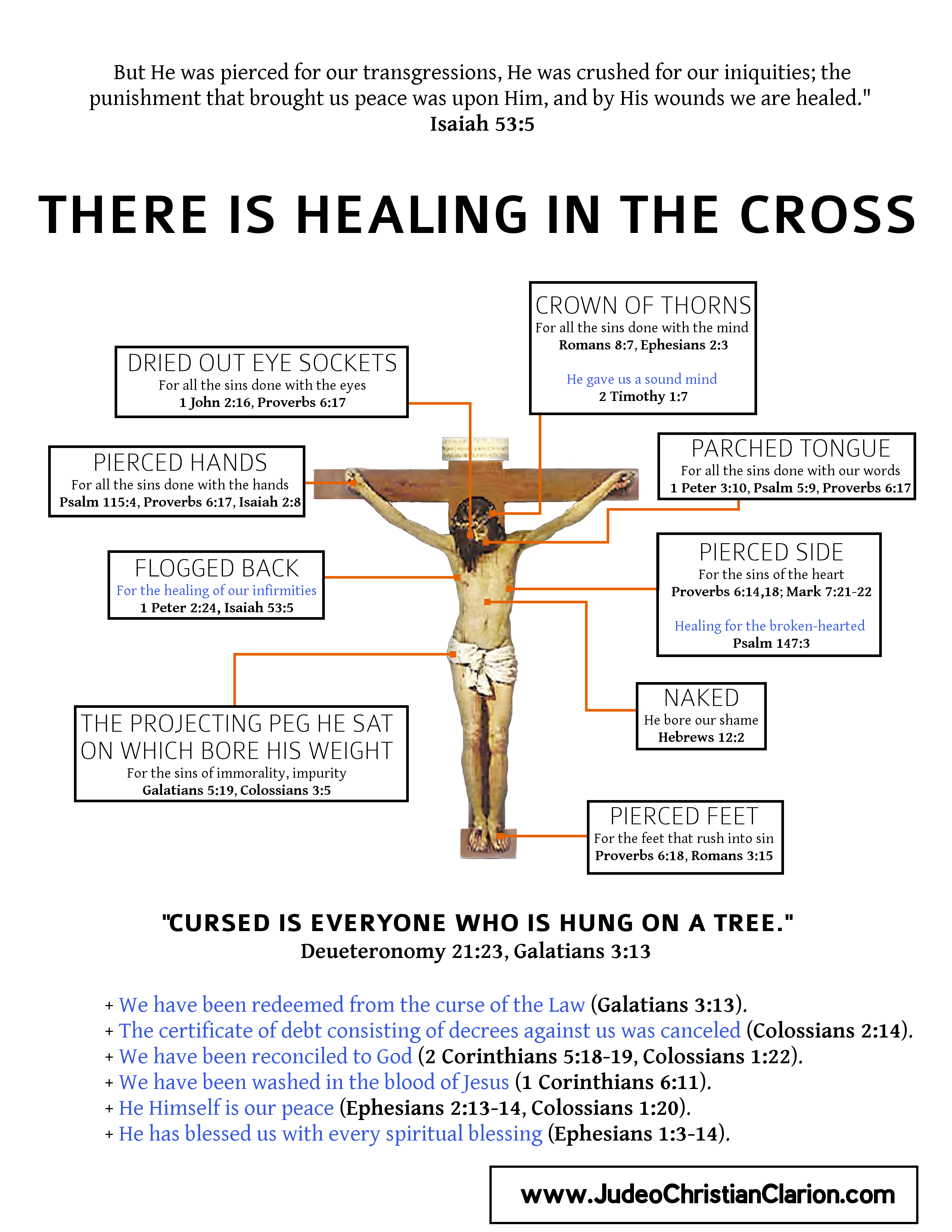 Judeo christianity christianity spiritual and bible judeo christian clarion formerly the jerusalem christian center is excited to offer you spiritual insight about the jewish jesus and judeo christian biocorpaavc Images