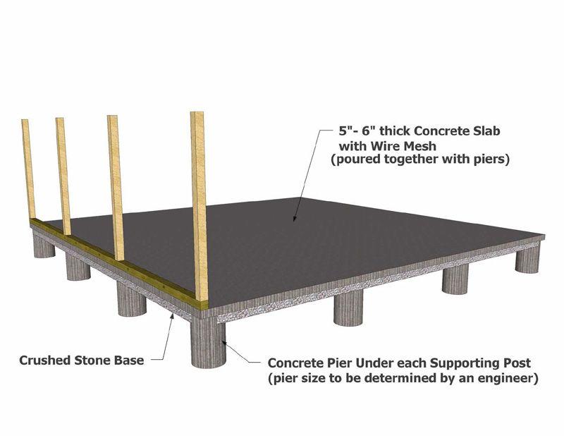 Foundation with round pillars pole barn construction