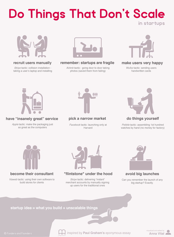 Those born to become businessmen will do that at any age.These graphics by Anna Vital show us how important it is to always keep being yourself and