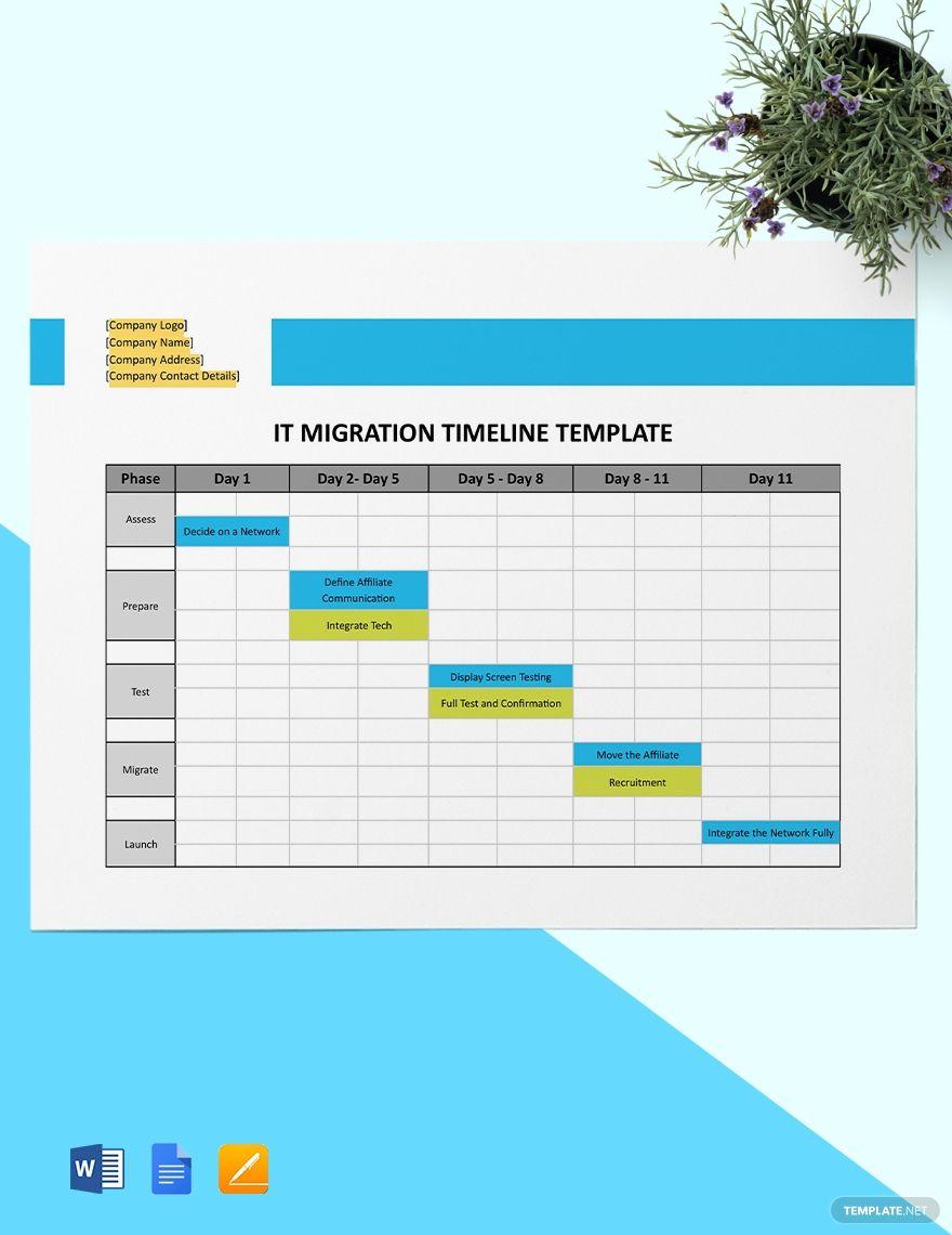 It Migration Timeline Template Free Google Docs Word Apple Pages Template Net Timeline Template Templates Timeline Timeline template for google docs