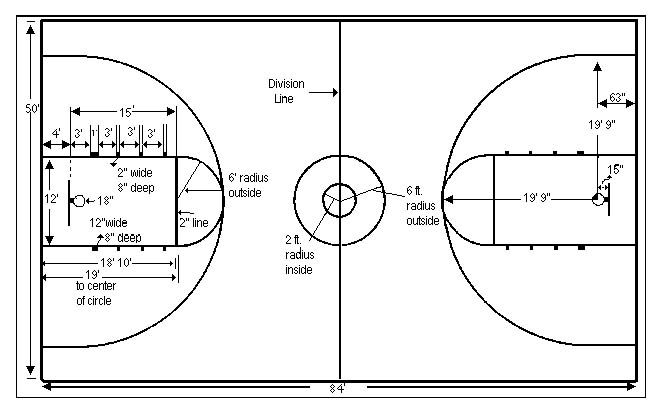 Basketball Court Layout Diagram Do It Yourself