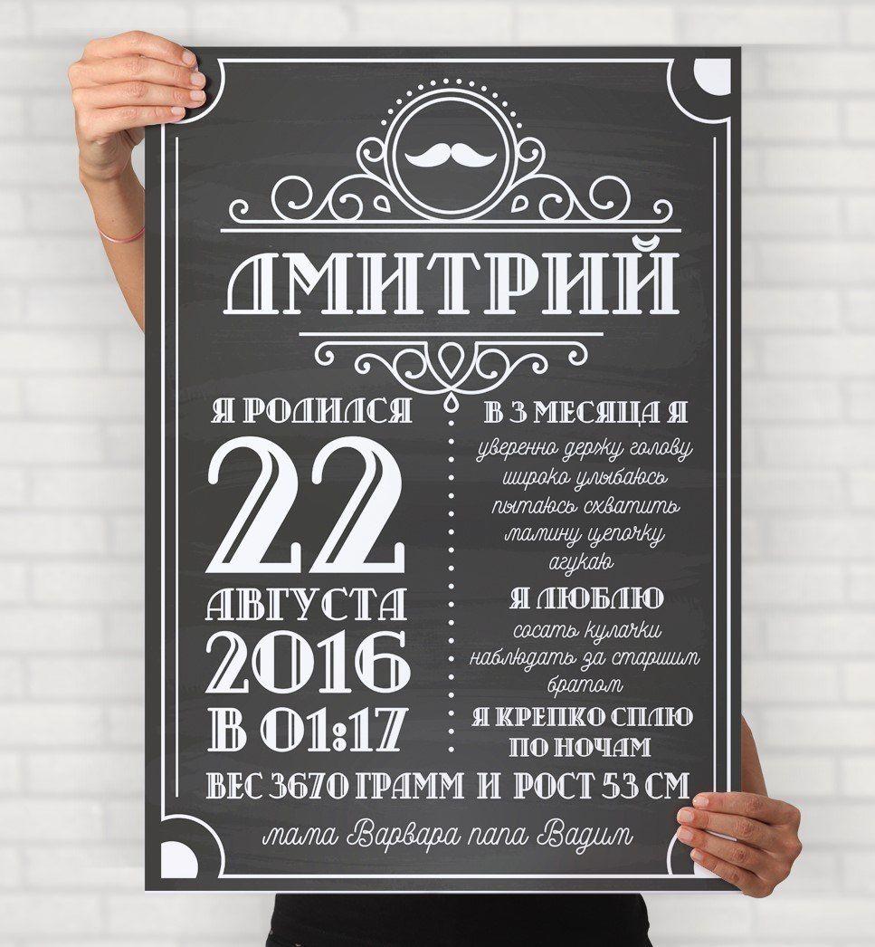 Постер для мужчины на день рождения