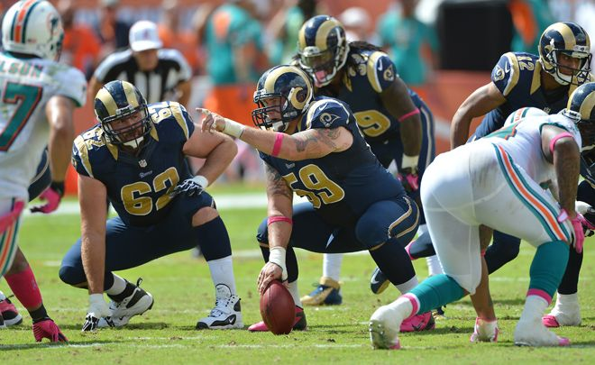 Free Agent Preview Offensive Line St Louis Rams American Football Team Los Angeles Rams