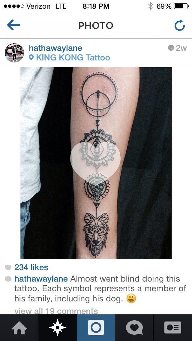 Geographic tattoo