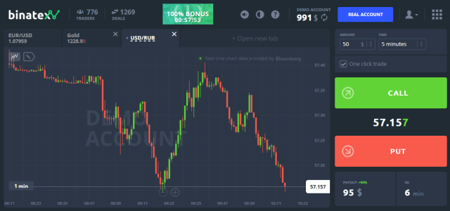 Managed forex trading online future trade broker oandalu