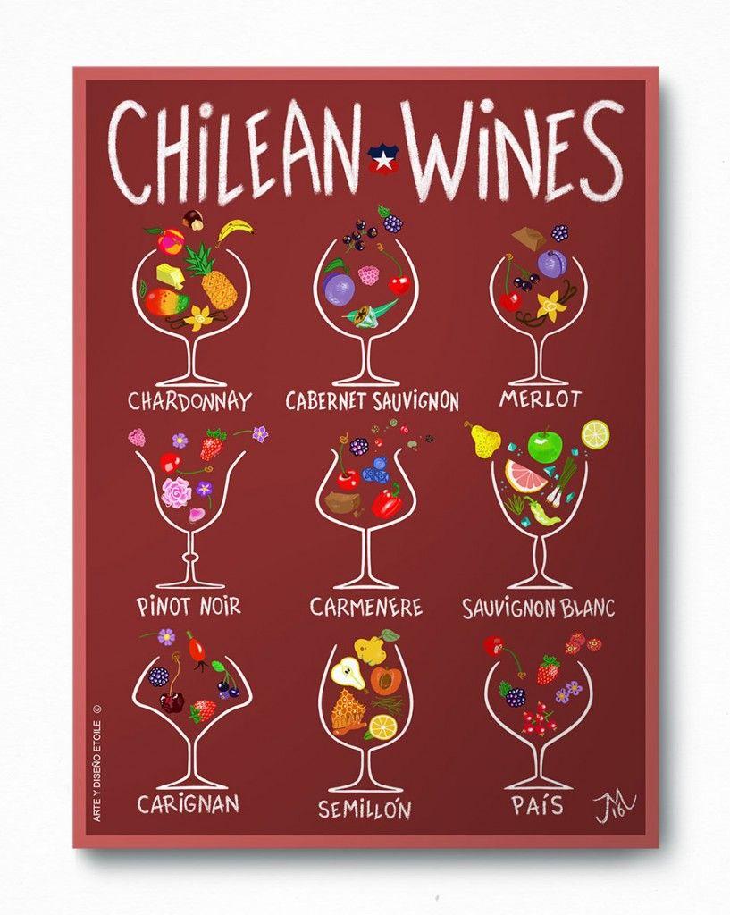 Afiche Vinos Rectangular Comida Chilena Recetas Chilenas Brochetas De Dulces