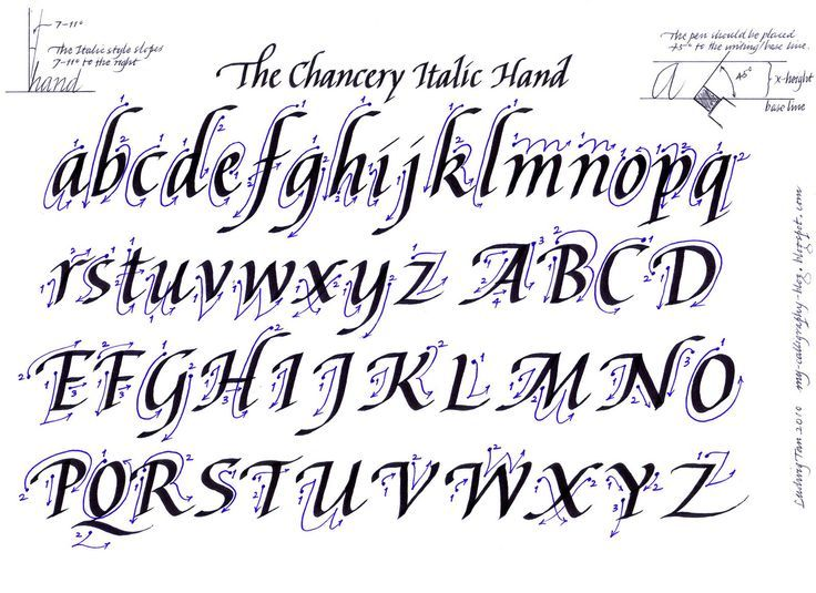 Calligraphy alphabets for beginners google search Calligraphy alphabet cursive