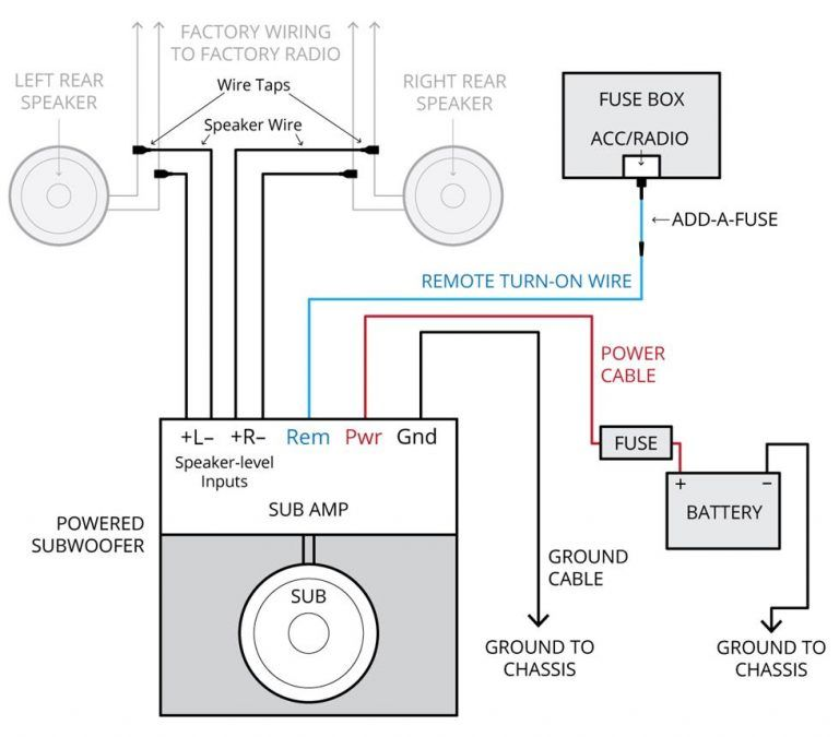 subwoofer wire diagram  subwoofer wiring car amplifier