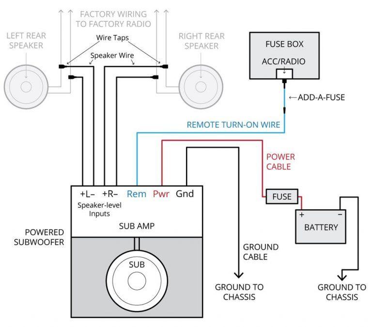subwoofer wire diagram  subwoofer wiring car amplifier