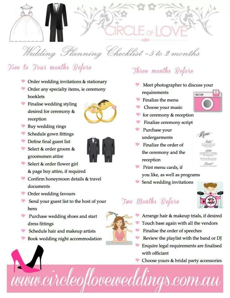 Wedding Planning Checklist 5 Months 2 Months Wedding Planner Checklist Wedding Invitation Stationary Wedding Planning