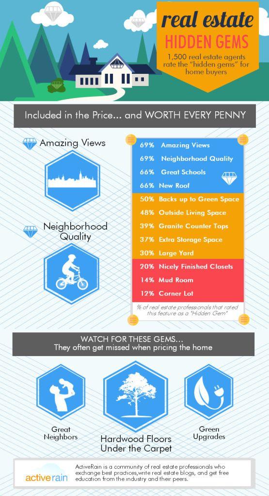 Agent Media Kit Hidden Gems Real Estate Real Estate Business