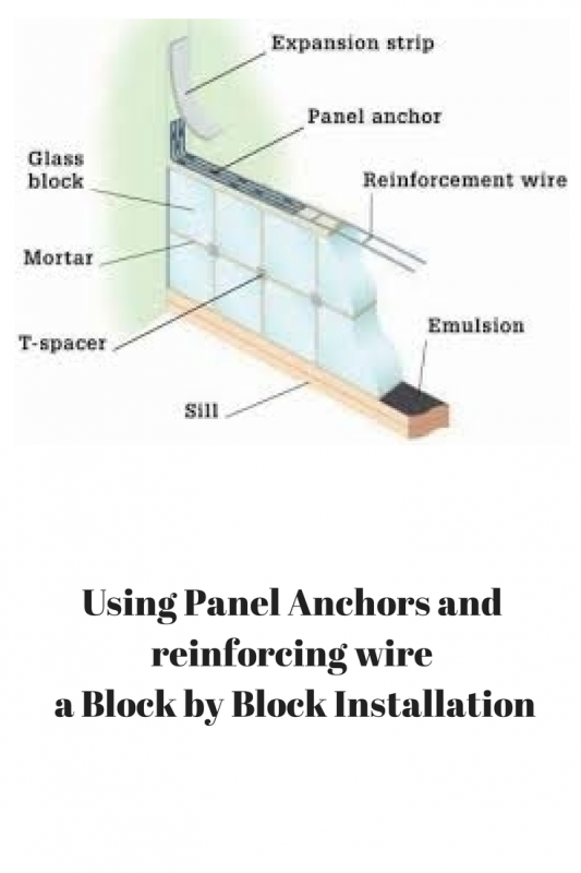 Is A Glass Block Wall Sturdy With Images Glass Blocks Wall Glass Block Installation Glass Blocks