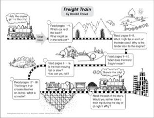 Freight Train by Donald Crews: Reading Response Road Map