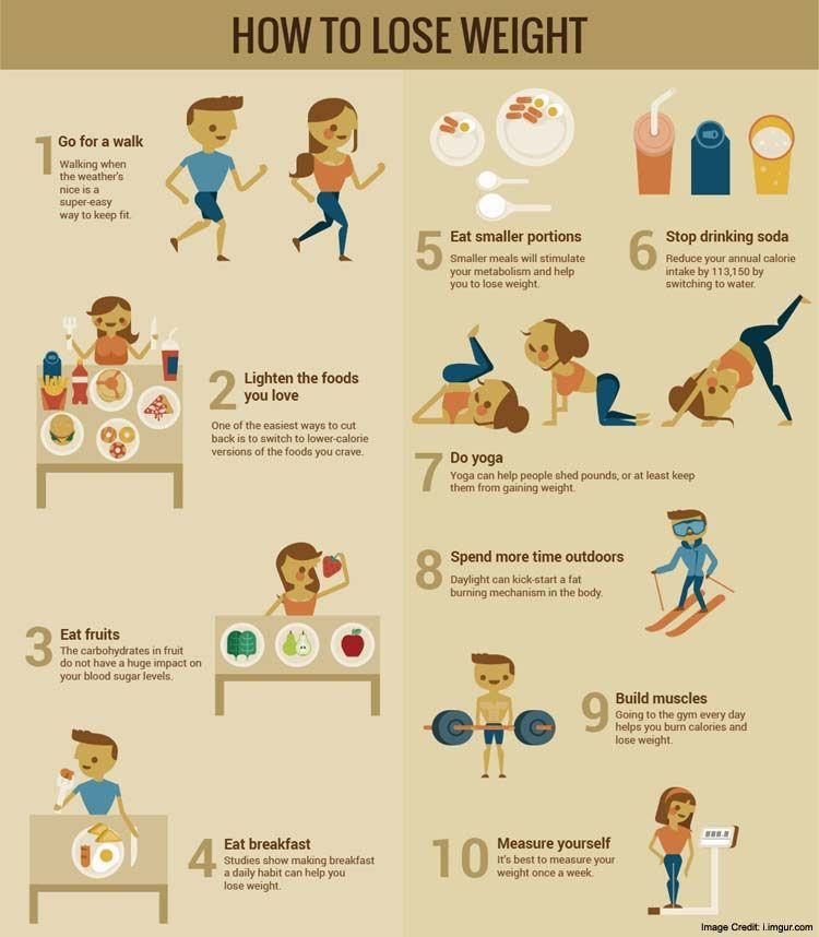 how to weight loss with exercise
