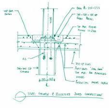 Resultado De Imagem Para Steel Column Concrete Slab