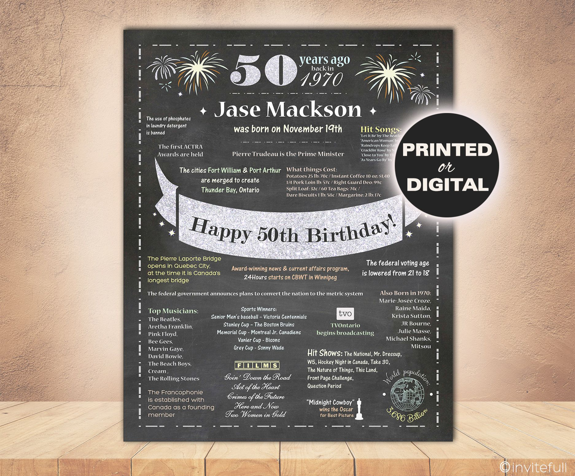 Canada 50th Birthday Gift For Men 50th Birthday Etsy In 2020 Anniversary Gifts For Parents 25th Birthday Gifts Birthday Poster