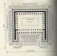 Image Result For Pergamon Museum Altar Of Zeus Altare Storia