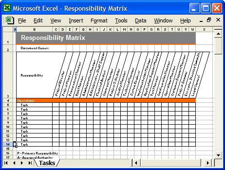 Smart Action Plan Template | Model Action Plan – Responsibility