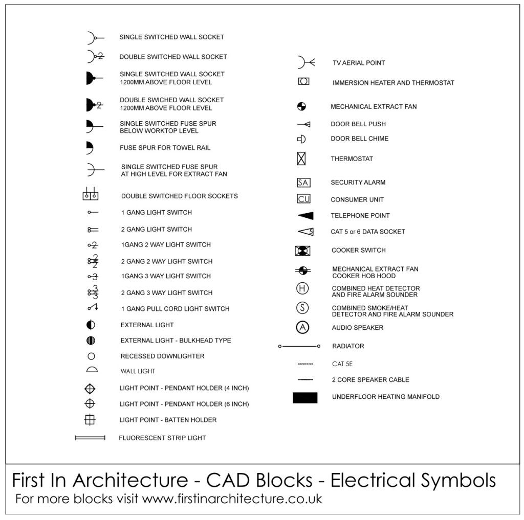 free electrical symbols cad blocks from first in architecture [ 1024 x 1017 Pixel ]