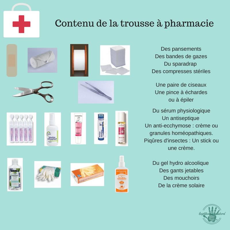 Comment Avoir La Pharmacie De Garde