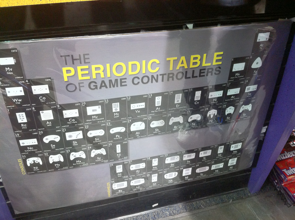 Periodic Table Of Game Controllers Fun Via Reddit User Gman5533