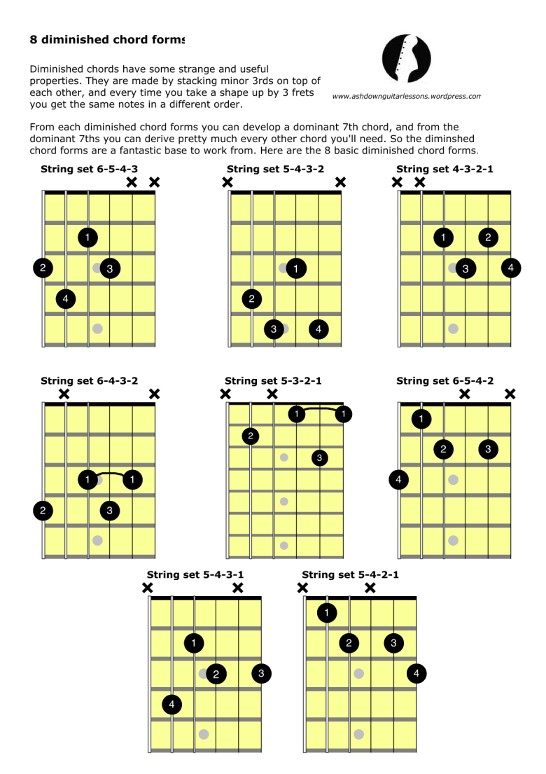 8 Diminished Chord Forms Gitara Pinterest Guitars Guitar