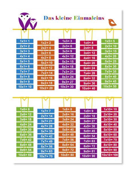 Ausdrucken 1x1 1X1 Dividieren