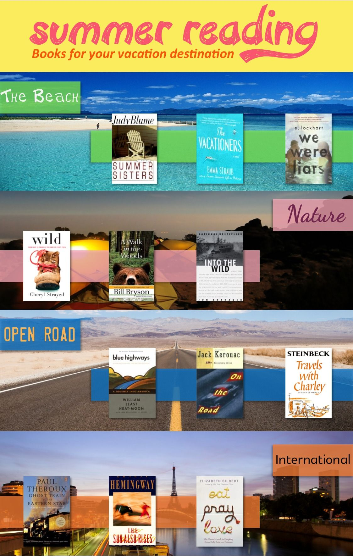 Books Suggestions Based On Your Summer Vacation Destination Book Recommendations Summer Book Club Book Suggestions