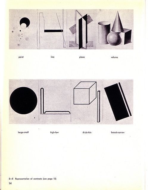 representation of contrasts 1 apostilas arte pinterest bauhaus