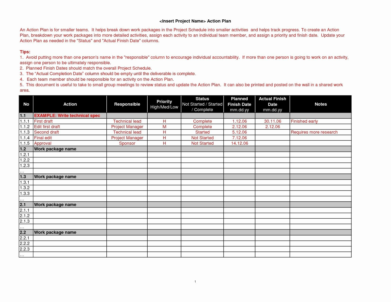 The Marvelous Usmc Pros And Cons Worksheet