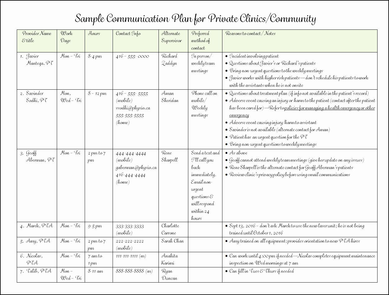 40 Sample Communications Plan Template in 2020