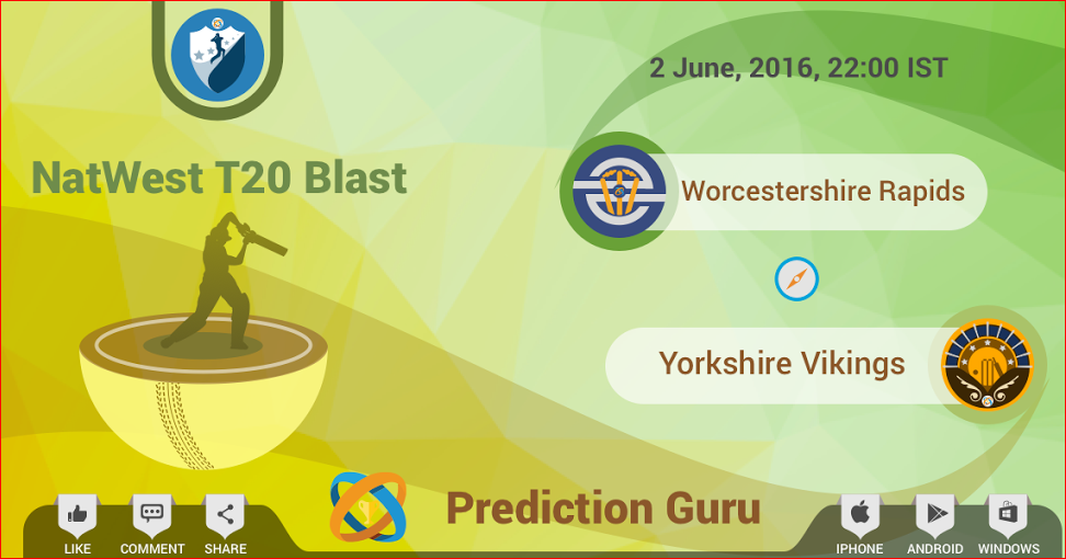 Who Will Win Today Worcestershire Vs Yorkshire Predict At Http Pgur In Uqwa6x Natwestt20blast Blast16 With Images Predictions Who Will Win Warwickshire
