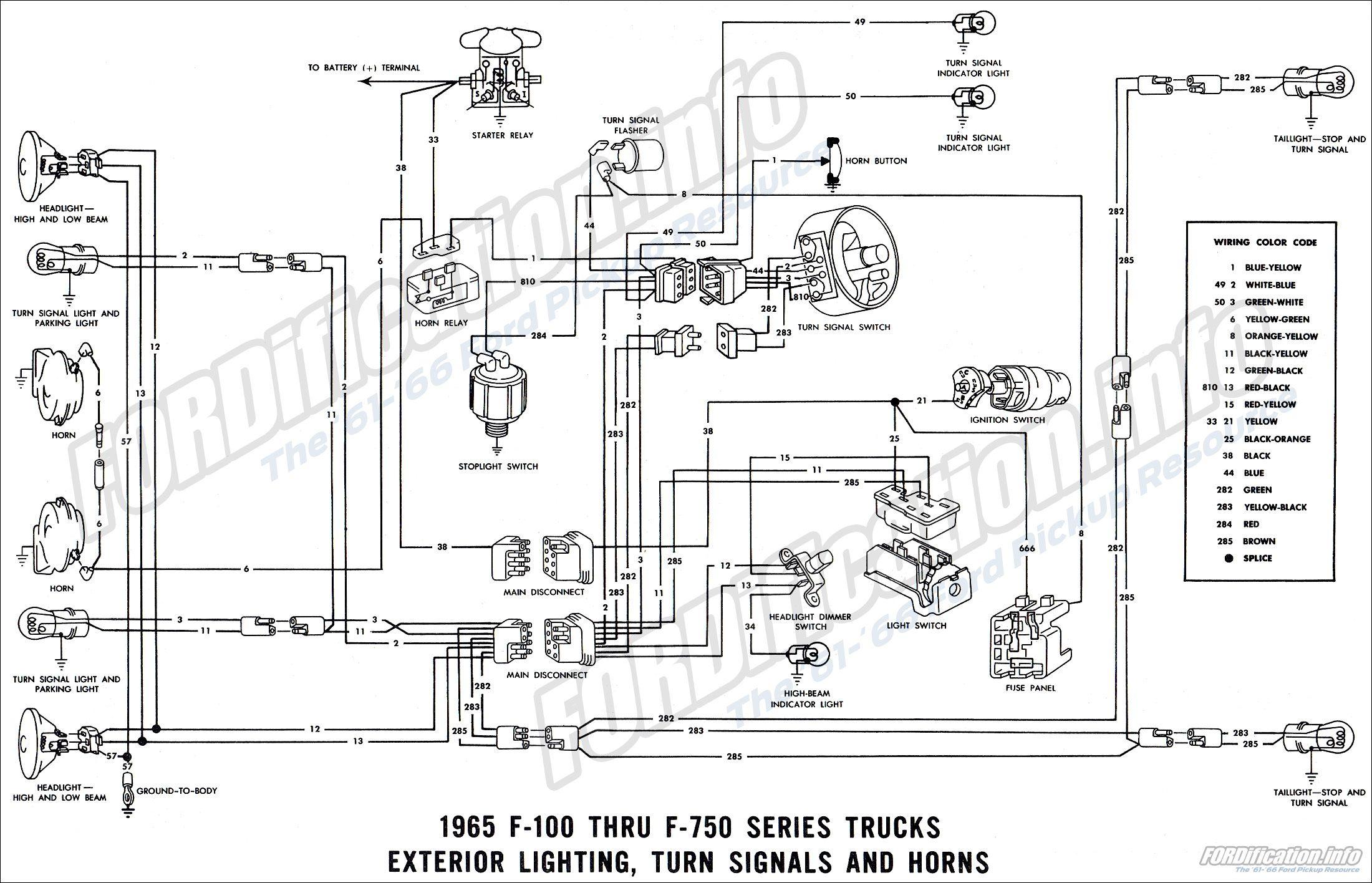 Pin By Samantha Unverferth Urban On 65 F100 Diagram Alternator Ford