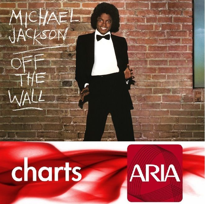 Pin By King Ofshop On Mj News Michael Jackson Album Covers