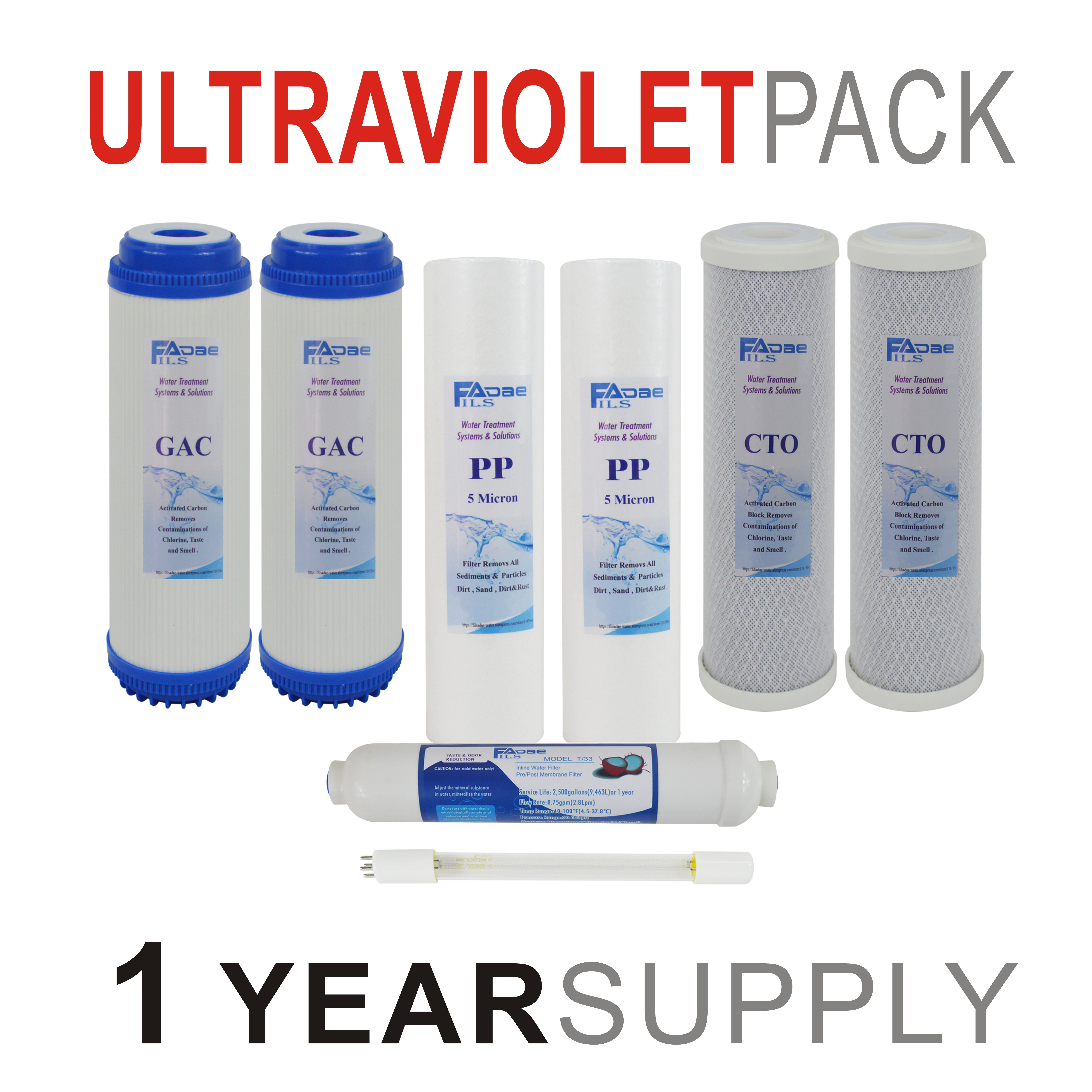5 Stage Drinking Water System Replacement Filter Set - 8 Filters