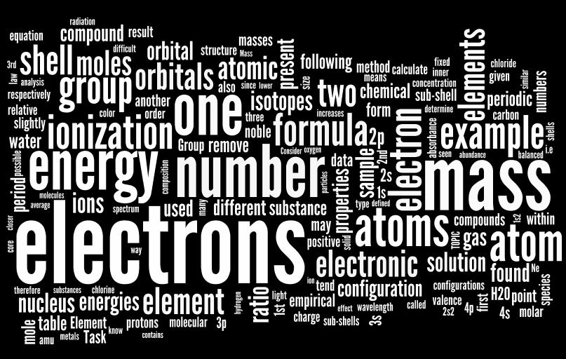 Unit 1 big idea 1 ap chem word cloud ap chemistry word clouds unit 1 big idea 1 ap chem word cloud fandeluxe Gallery