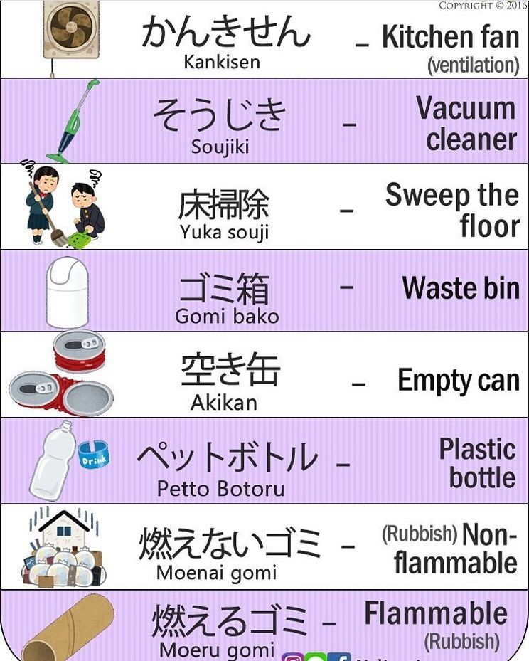 Pin By Shanna Williams On Learn Japanese Japanese Language Learning Japanese Words Japanese Phrases