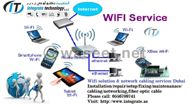 Wireless router technician repair internet connection 0556789741 wireless router technician repair internet connection 0556789741 dubai computers and tablets networking communication greentooth Images