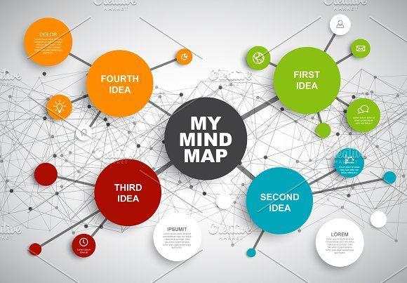 Pin On Mapas Creativos