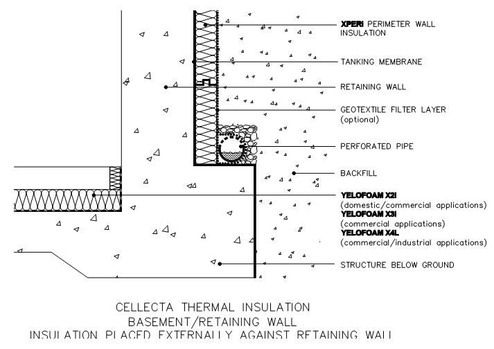 Insulated Basement Retaining Wall Detail Google Search