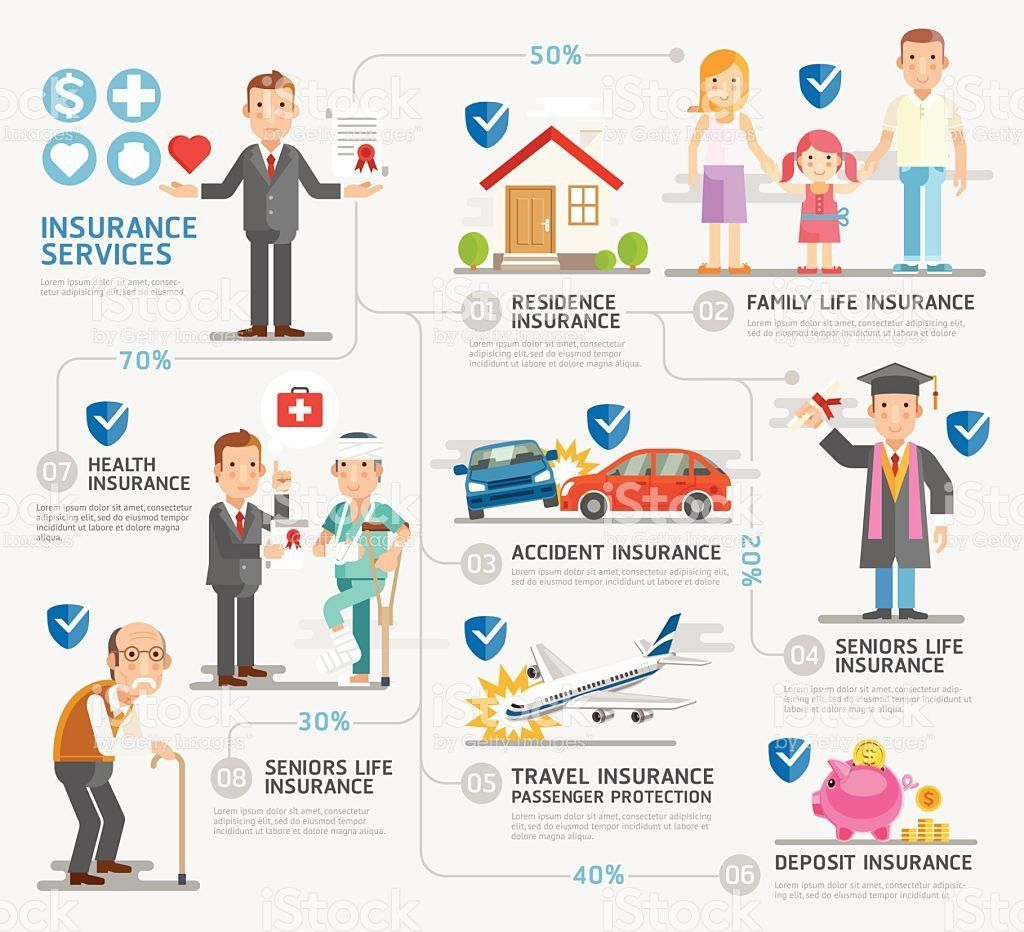 Business Insurance Character And Icons Template Can Be Used For With Images Business Insurance Life Insurance Policy Life Insurance For Seniors