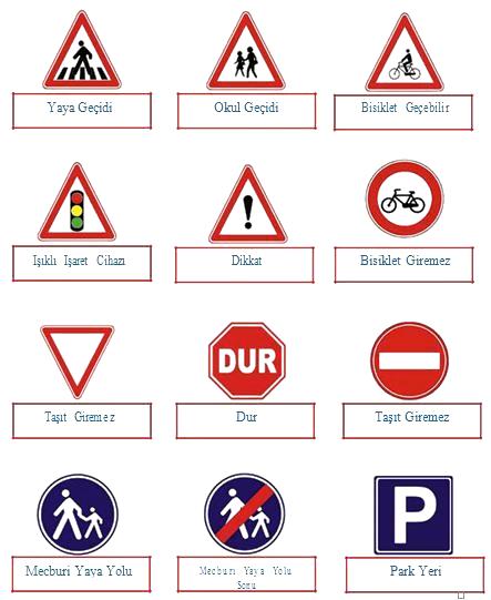 3.Sınıf Türkçe Dersi Trafik İşaretlerinin Anlamı in 2020