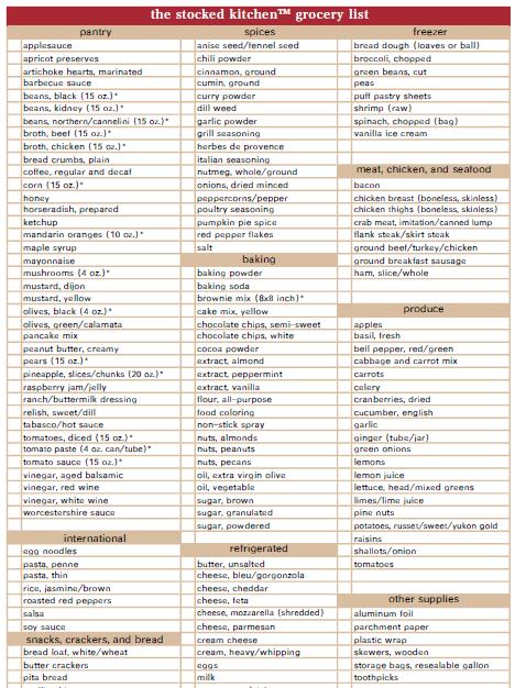 Big List Of Printable Grocery Shopping Lists  Shopping Lists Big