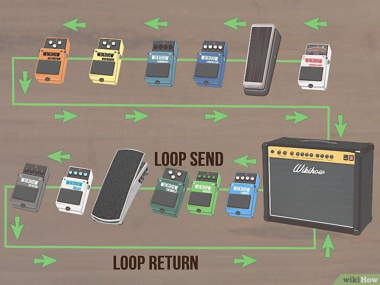 Set Up Guitar Pedals #guitarpedals