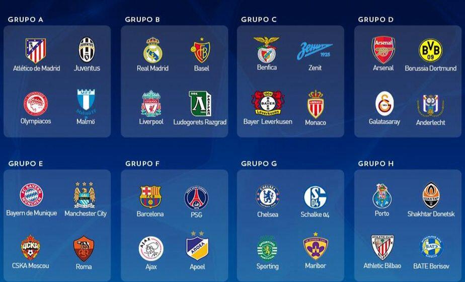 Uefa Champions League Group Stage 2014 15 Champions Champions League 2014 Jugar