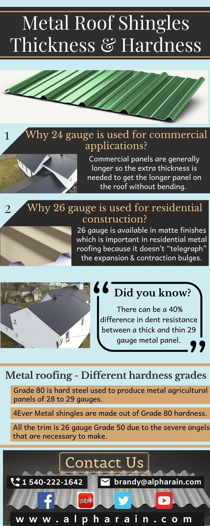 Where The Metal Roofing Company Use Different Gauge In 2020 Metal Roof Metal Shingle Roof Metal Shingles