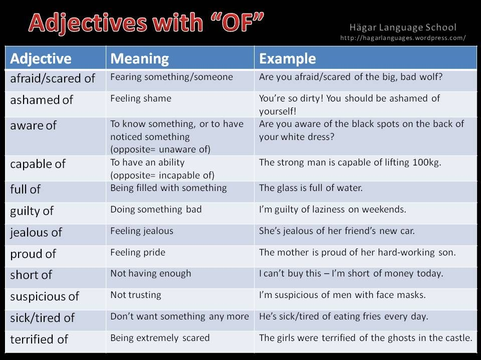 """Adjectives with """"OF"""""""